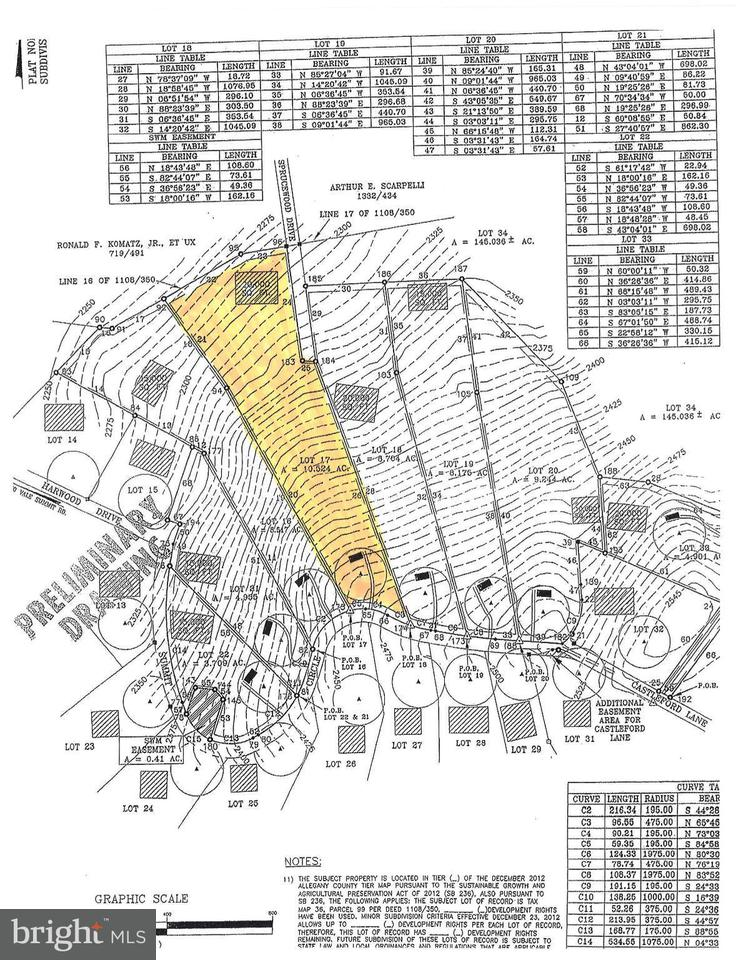 Additional photo for property listing at 17lot #17 Summit Cir  Frostburg, Maryland 21532 United States