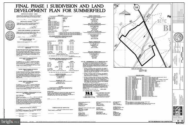 Land for Sale at 65 Shank Rd New Oxford, Pennsylvania 17350 United States