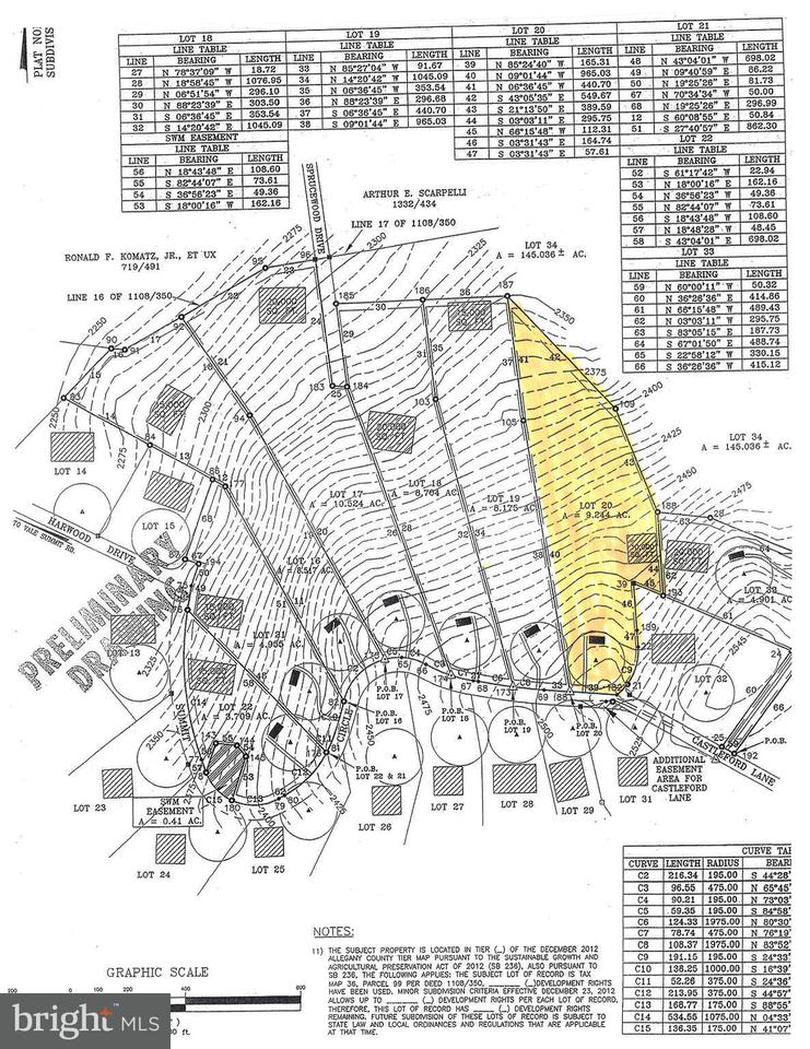 Additional photo for property listing at 20lot 22 sSmmit cCr  Frostburg, Maryland 21532 United States